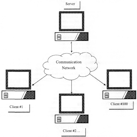client server application testing interview questions