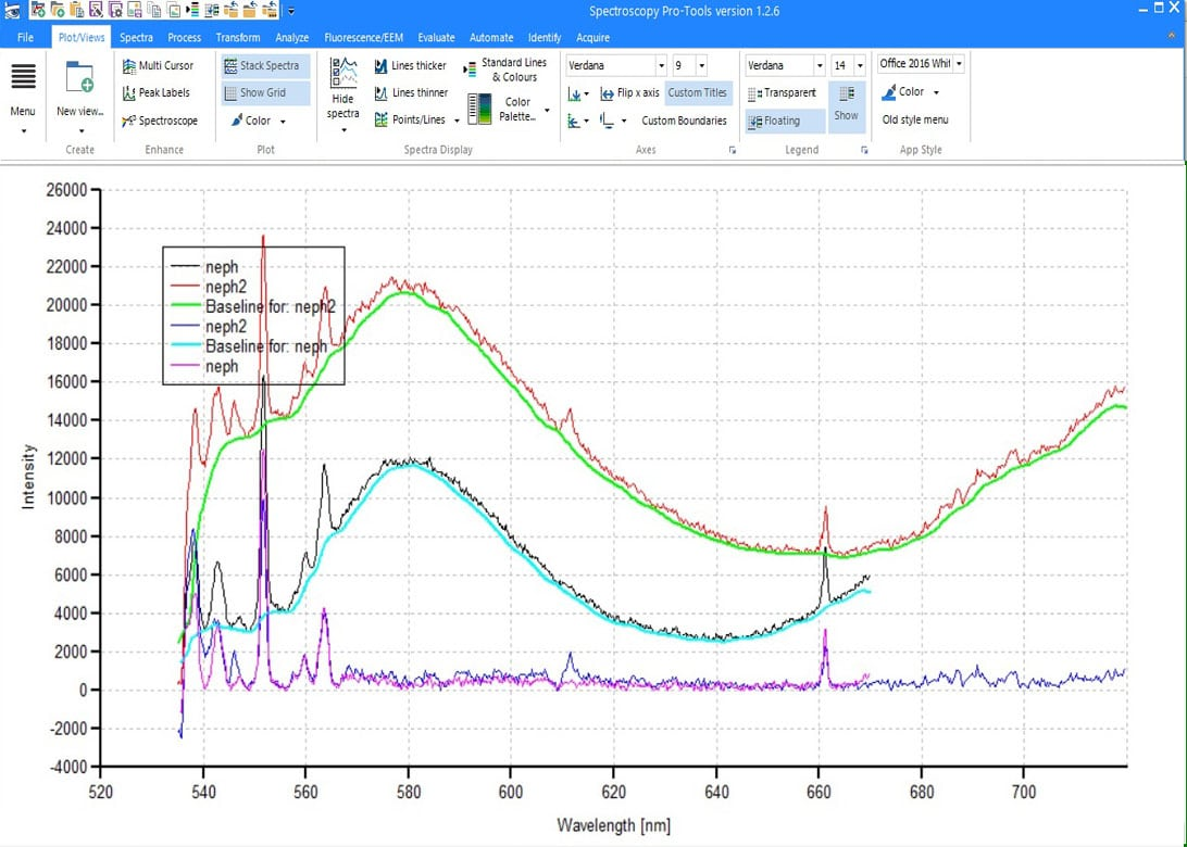 applications of uv visible spectroscopy in pharmaceutical analysis