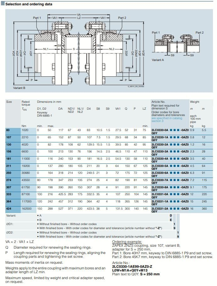 coupling types for different applications