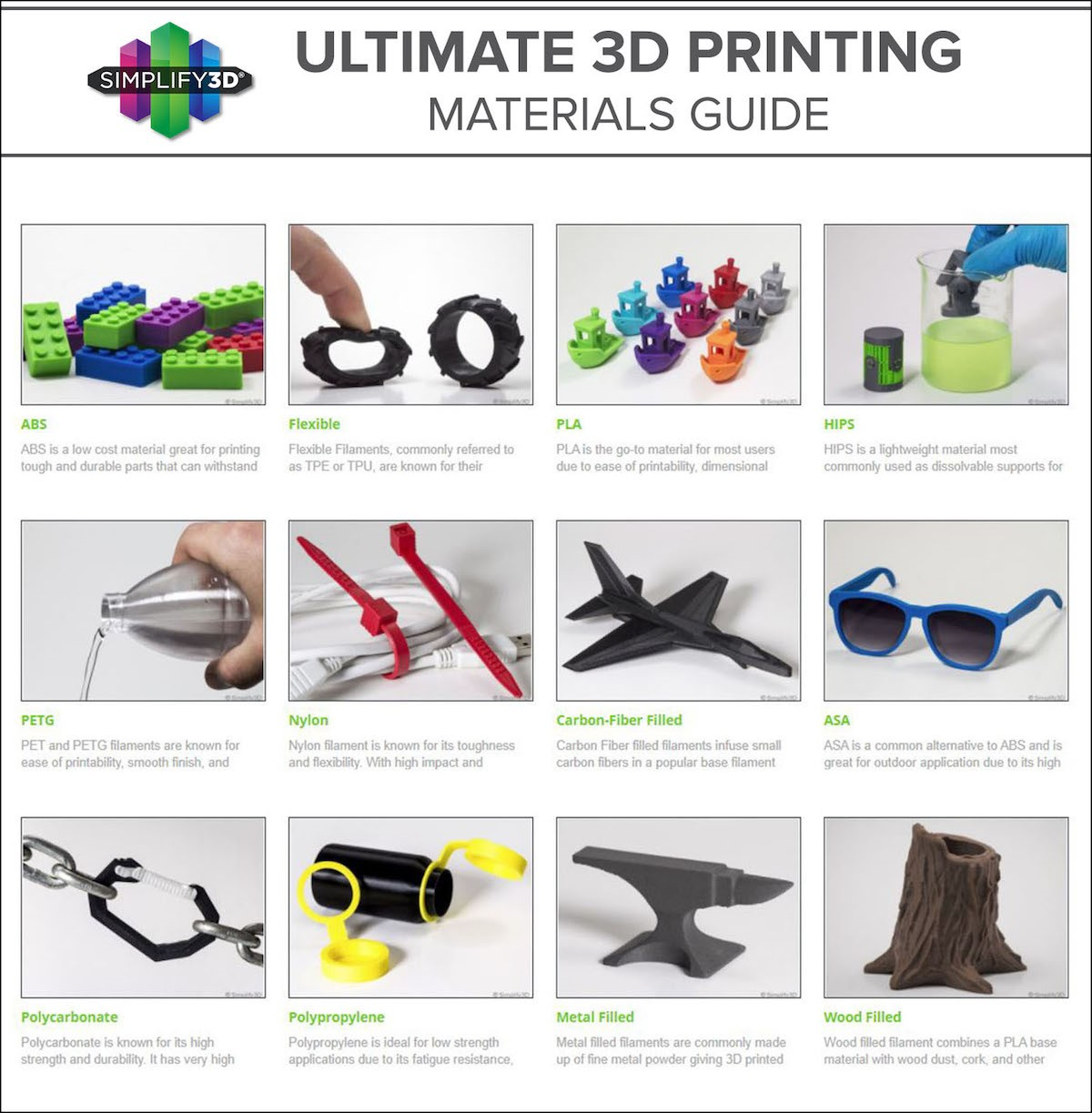 different applications of 3d printing