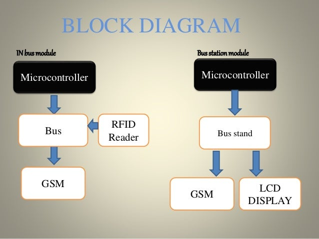 rfid handbook applications technology security and privacy
