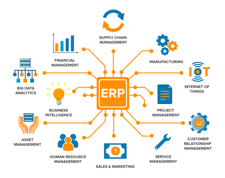 what is enterprise application software