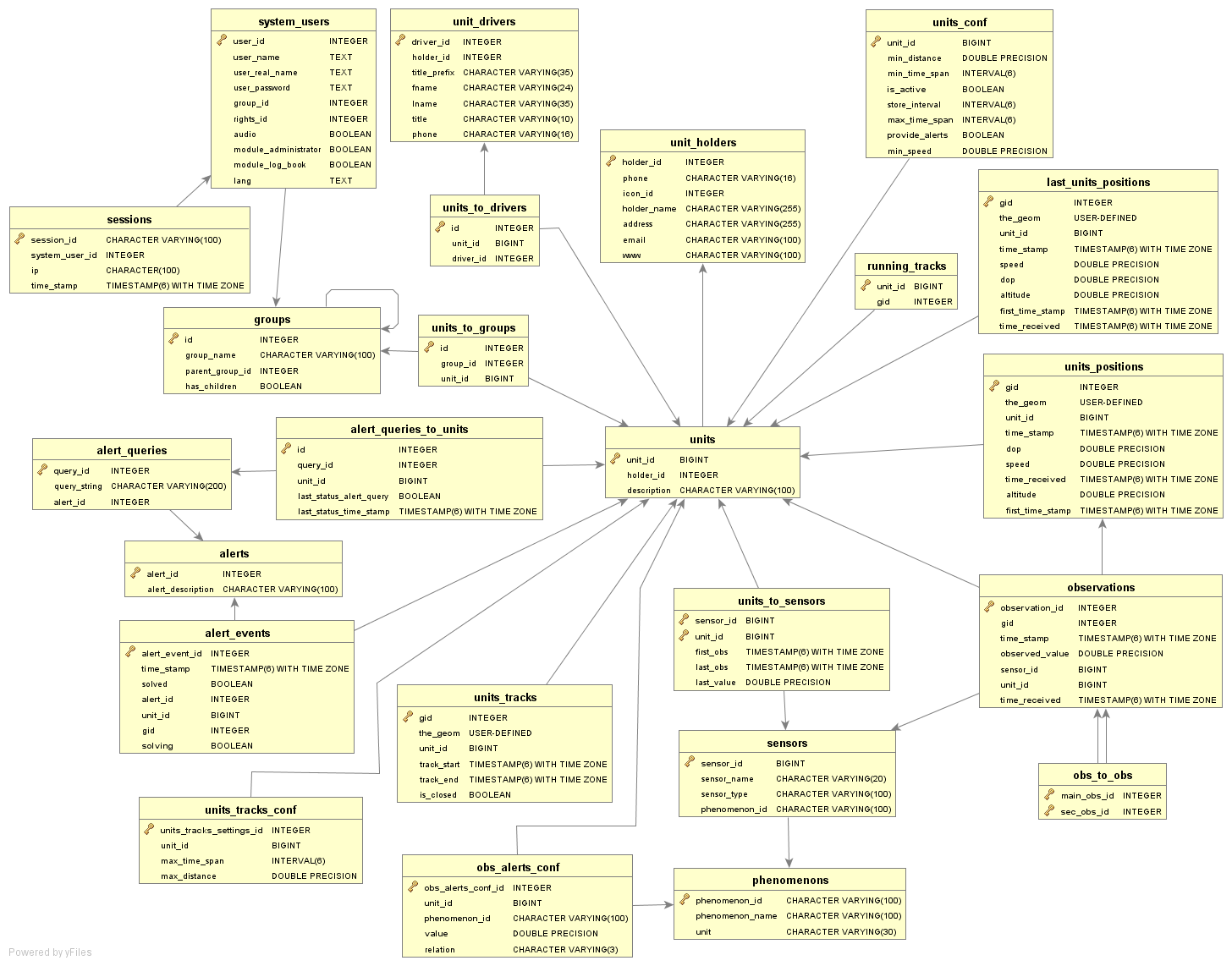 application dependency mapping open source