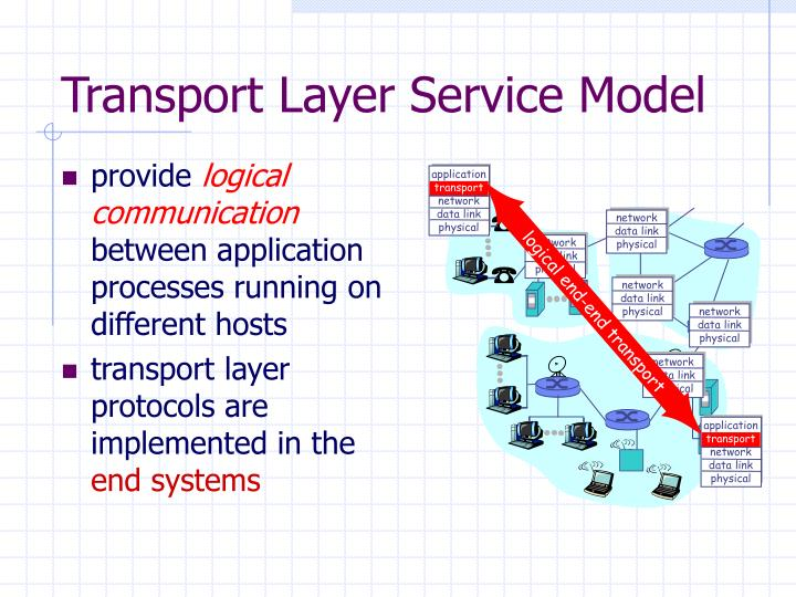 services provided by application layer