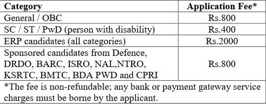 application for fee concession for class 9