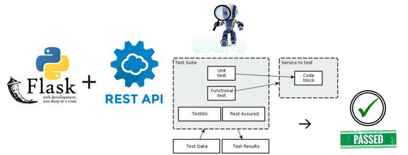 application release automation open source