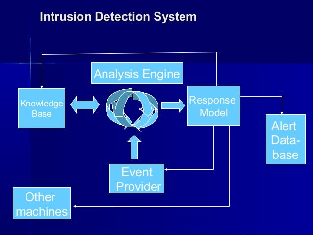 applications of intrusion detection system