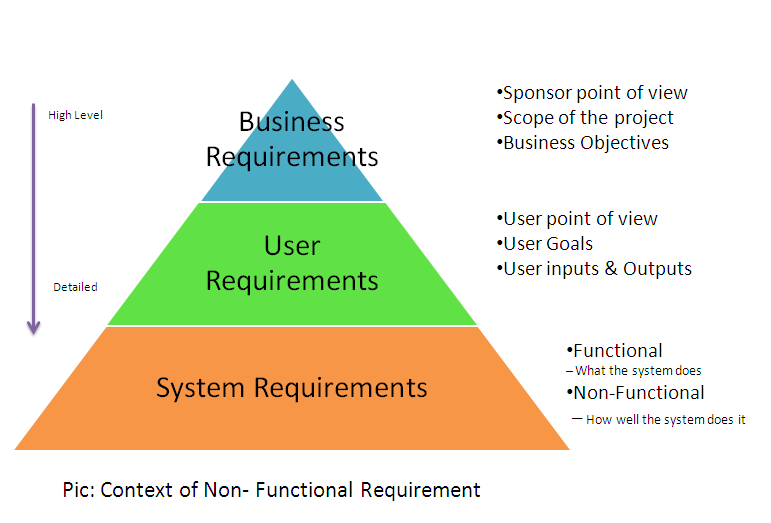 importance of application software in business