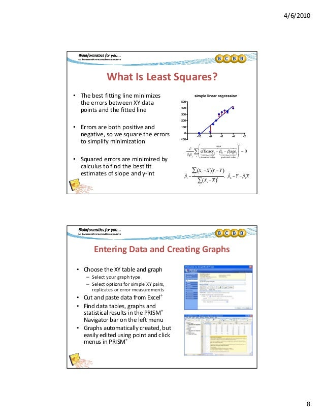 least squares data fitting with applications