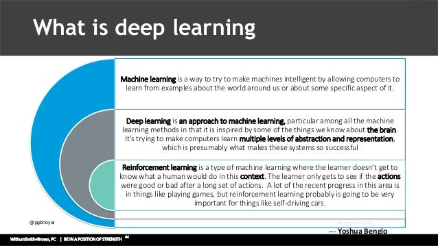 machine learning applications in industry