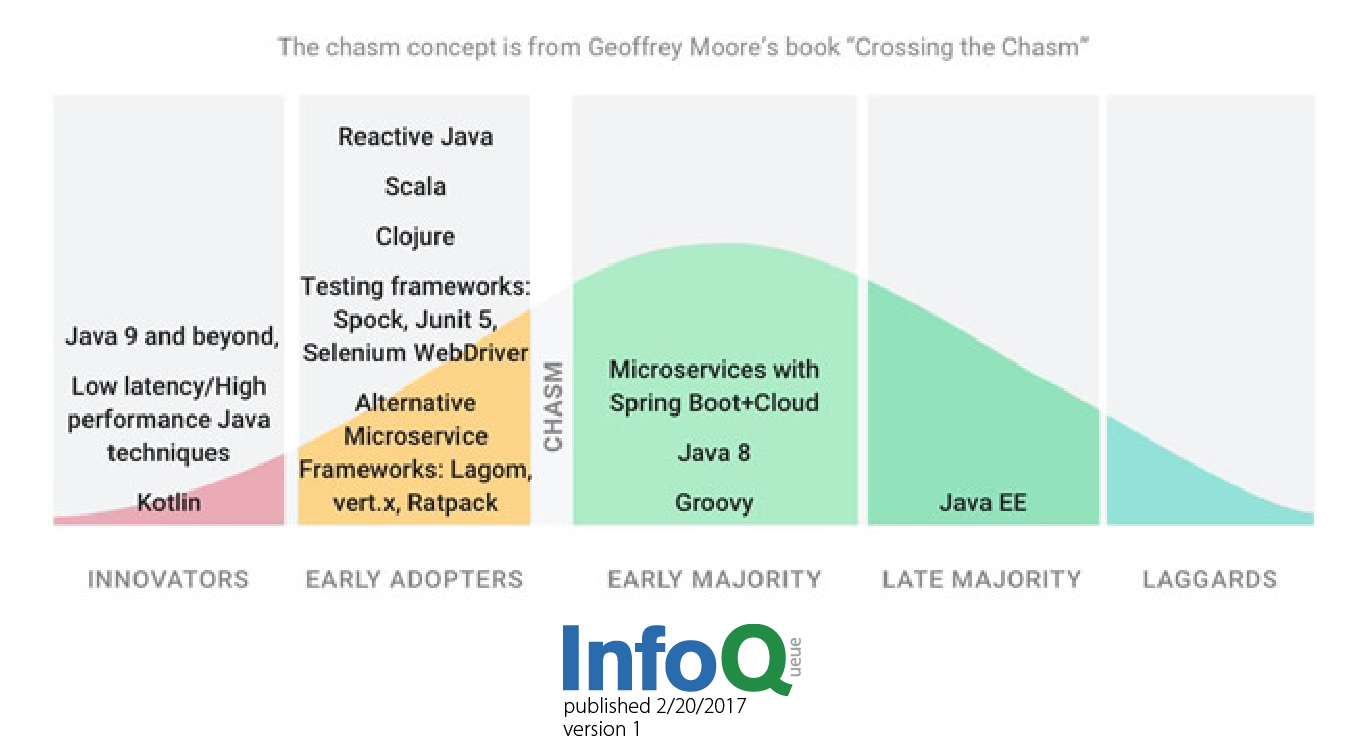 what is enterprise application in java