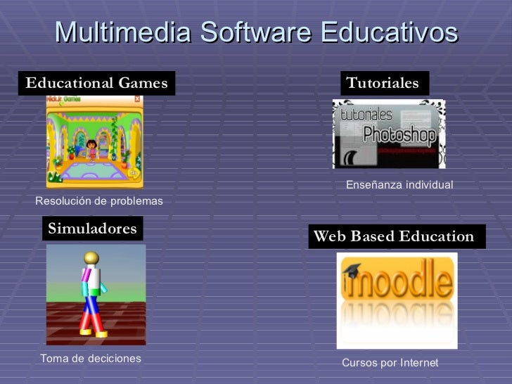 what is multimedia application software